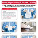 Proper Wiper Folding & Surface Cleaning